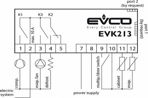EVK213_es