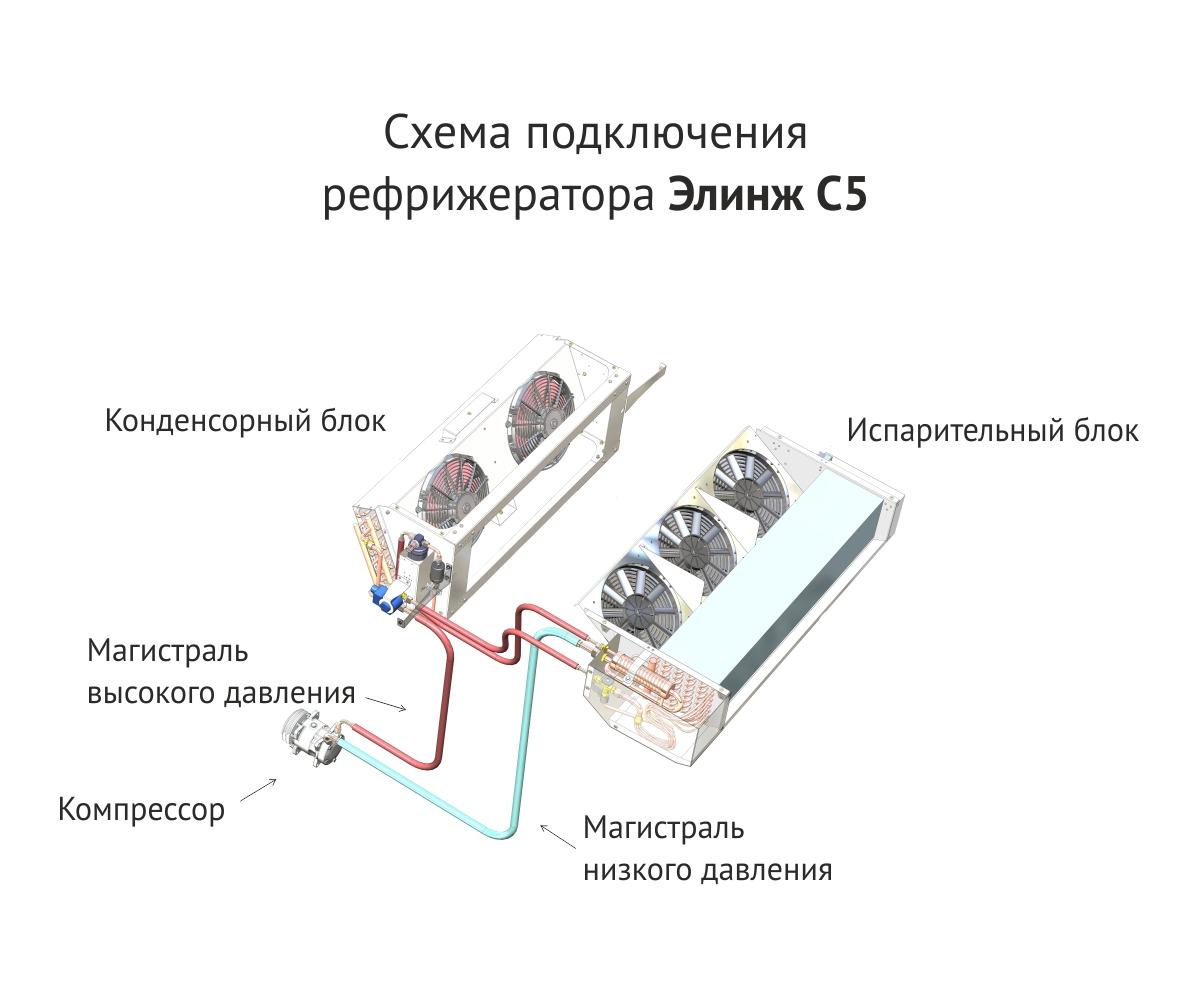 рефрежираторы холодильные схема подключения